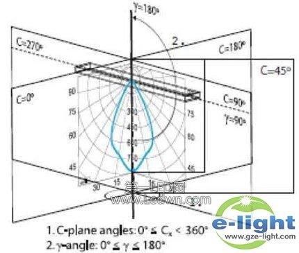 曲线室内平面图